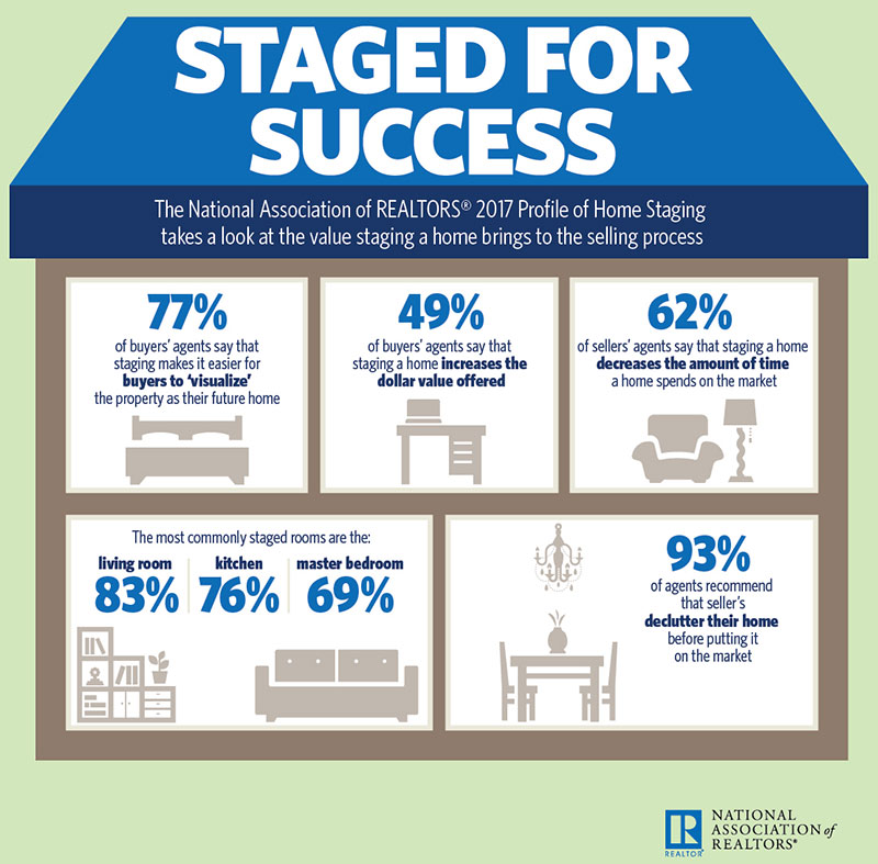 Stage for Success